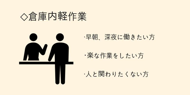 倉庫内j軽作業